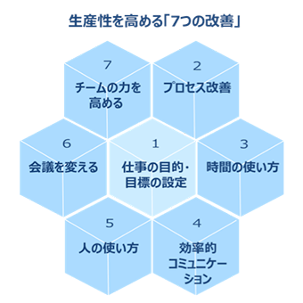 STRATEGY → HOW?