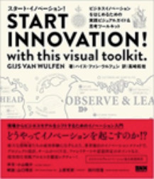Forth Innovation Method
